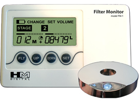 CT-1: Clean Tap Monitor (DISCONTINUED)