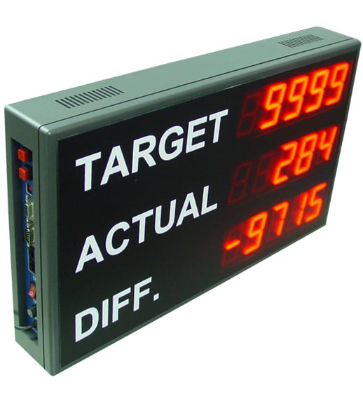 CMT-CN01 ป้ายนับจำนวน เครื่องนับจำนวน Production Counter